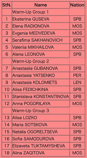 ロシア フィギュアスケート