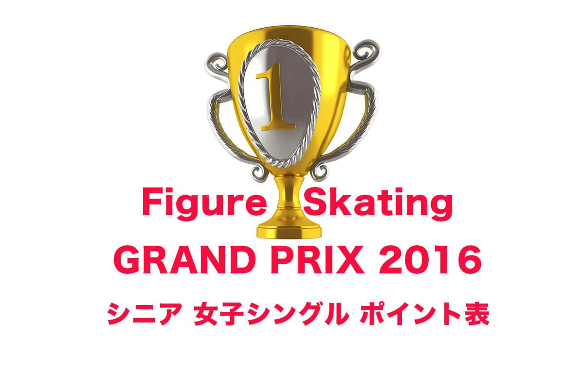 グランプリシリーズ女子【順位・ポイント速報】日本語表