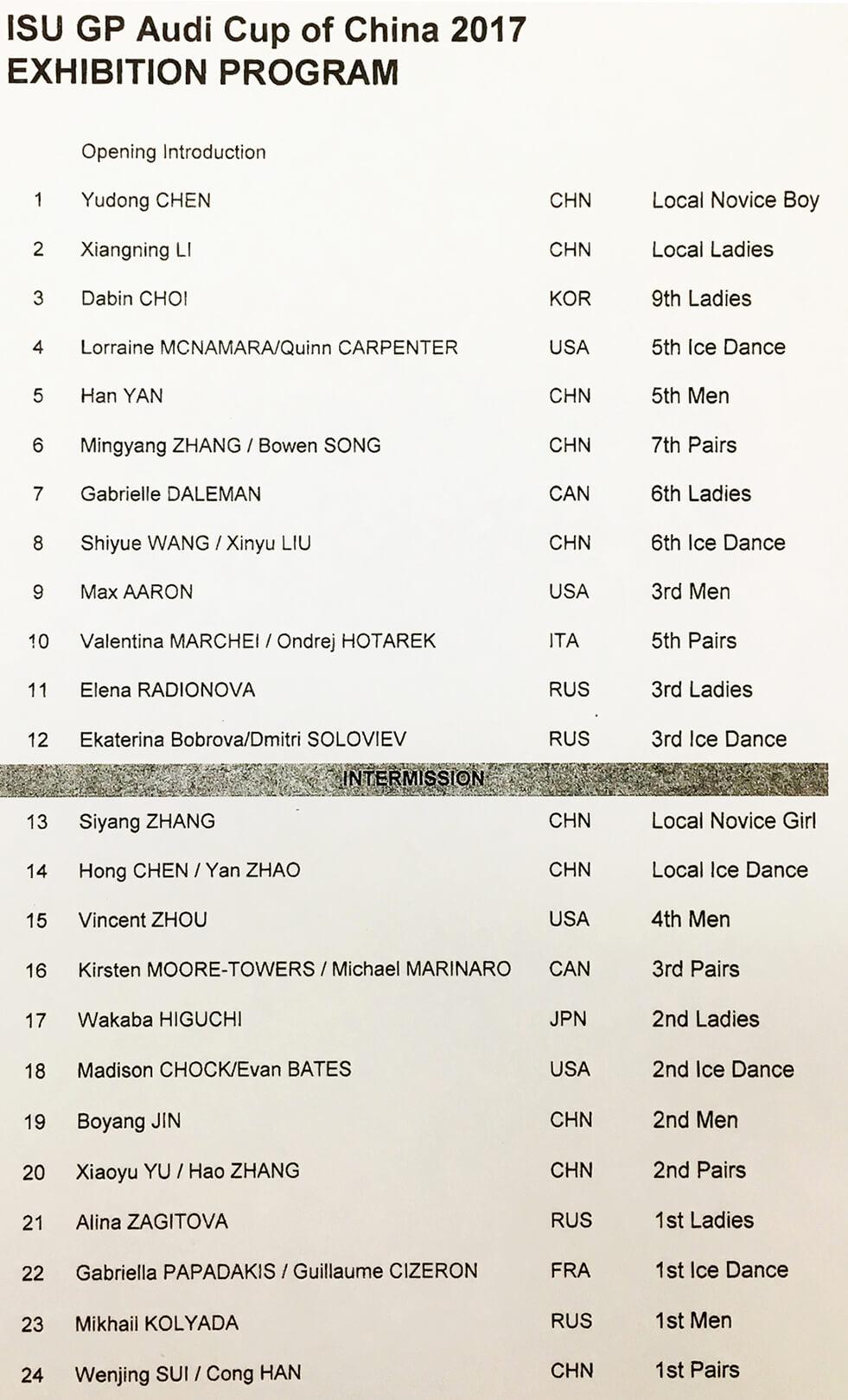 グランプリシリーズ 中国杯